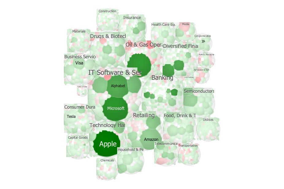 TreeMap User Guide