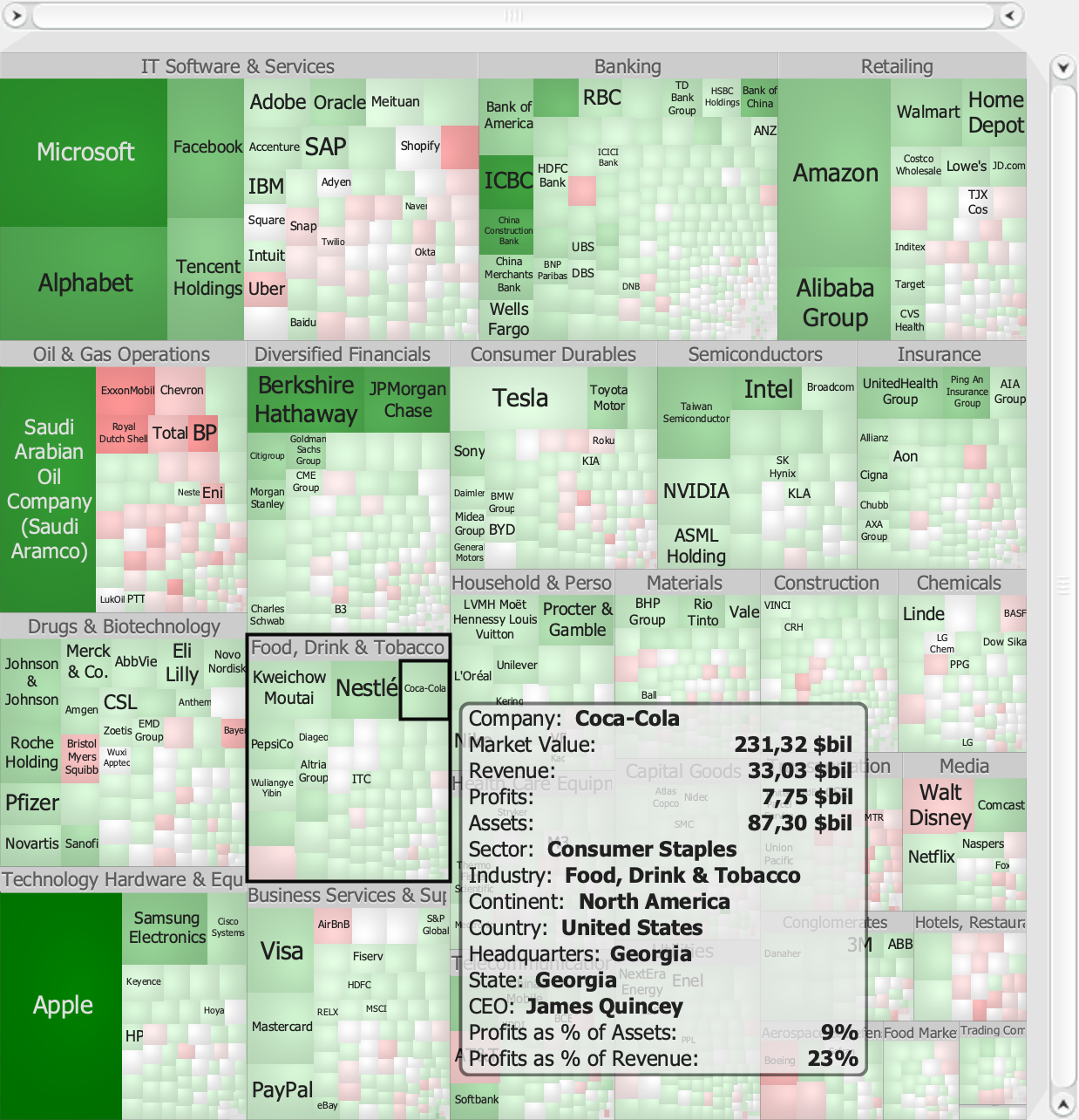 TreeMap User Guide